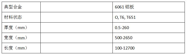 轧制机组不一,6061铝板气质差好多?