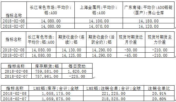 国泰君安期货:考验14000整数关口支撑