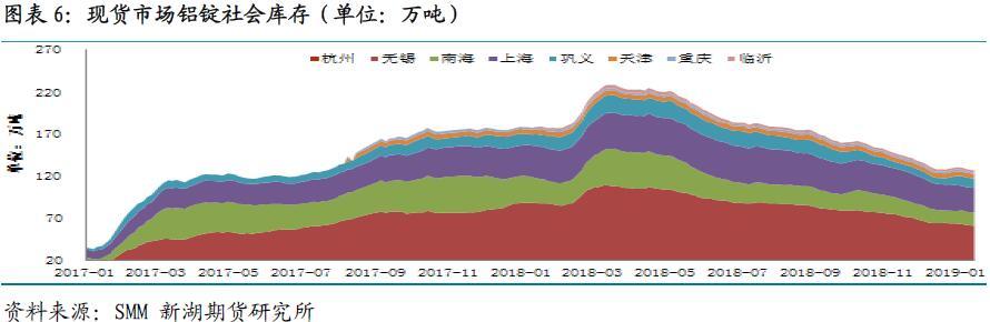 新湖期货第3周铝周报:经济刺激预期 铝价反弹