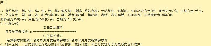 2018年10月上海期货铜铝锌月度参考价变动走势图