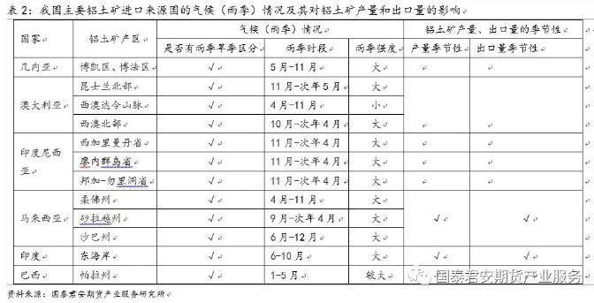 【�n}】�X�a�I基�A研究之二: 雨季更迭,�X土�V何�安好?