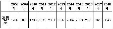 贸易战背景下的中国铝加工行业发展路径选择